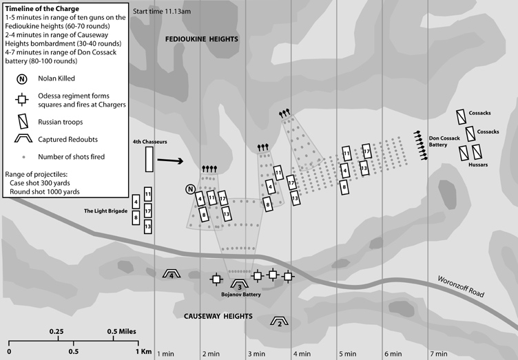 Charge of the Light Brigade timeline.  Crimea War Russia (Image)